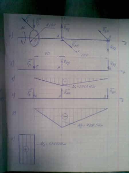 Техническая механика решение задач Представленые примеры решения  техническая механика реферат